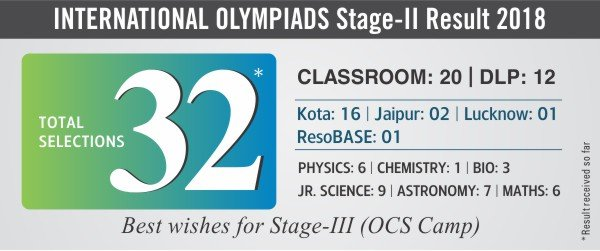 INO-Stage-II-Result