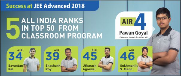 JEE-Advanced-2018-Result