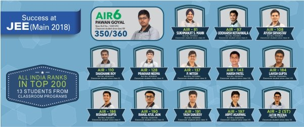 JEE-Main-2018-AIR-Top-200