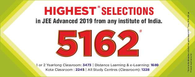 JEE-Advanced-2019-Result