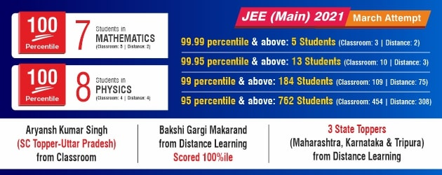 JEE Main March 2021 Result