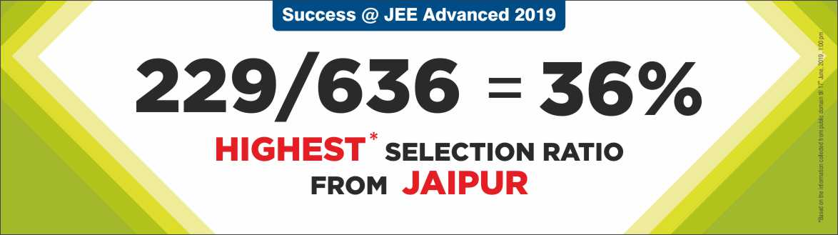 JEE Advanced 2019 - Resonance Jaipur Produced Excellent Result