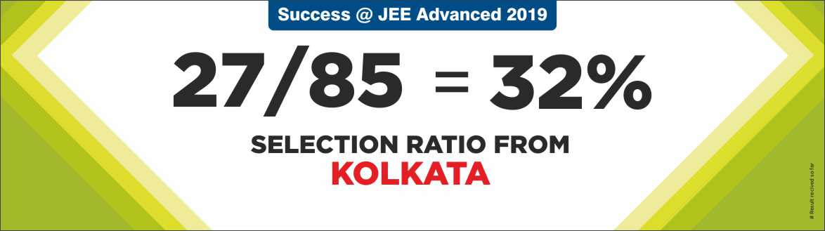 JEE Advanced 2019 - Resonance Kolkata Produced Excellent Result
