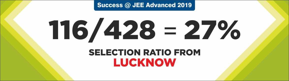 JEE Advanced 2019 - Resonance Lucknow Produced Excellent Result