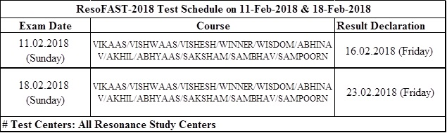 New Test Date of RESOFAST on 11th & 18th Feb