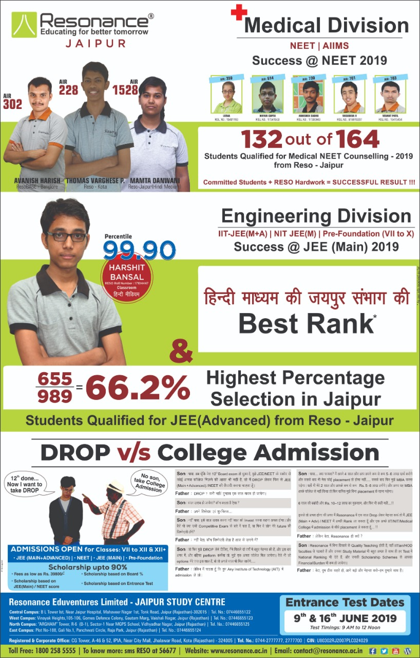 Resonance produced Inspiring Result in JEE & NEET-2019